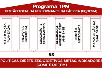 8 pilares do tpm
