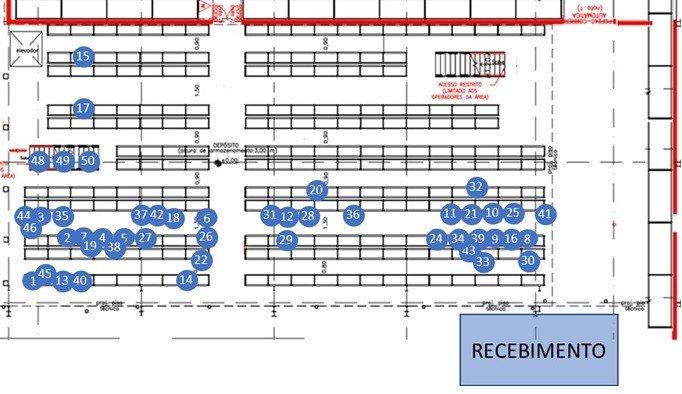 Caso Lean Logistics - Exemplo Movimentação Excessiva